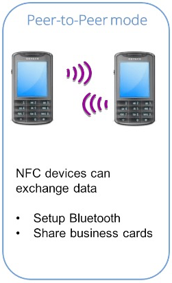 NFC - Peer-to-Peer mode