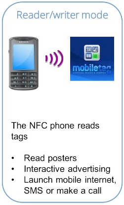 NFC - Reader/Writer mode